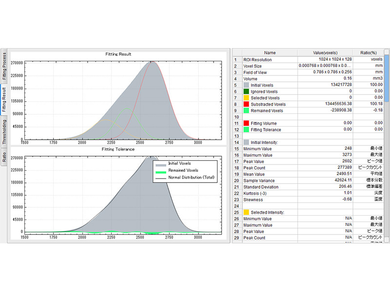 複合素材の混合比/密度、複雑解析に最適